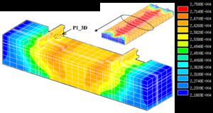 modelo FEM vía para vibraciones